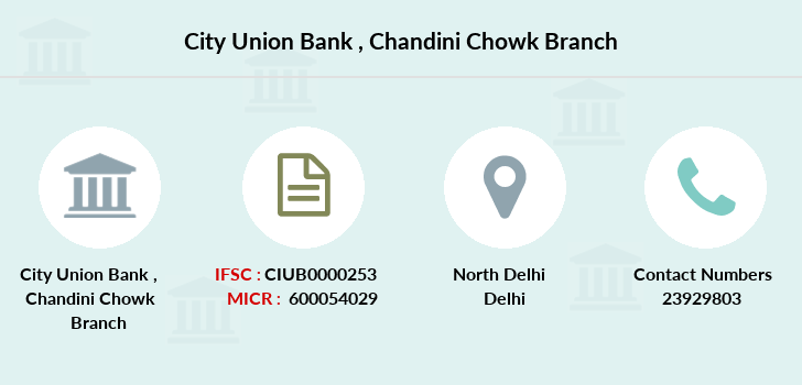 City-union-bank Chandini-chowk branch