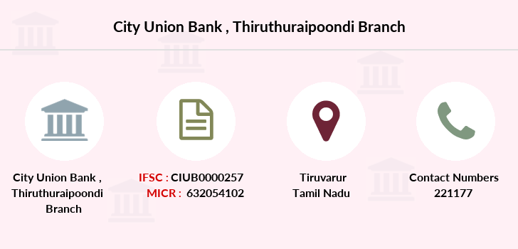 City-union-bank Thiruthuraipoondi branch
