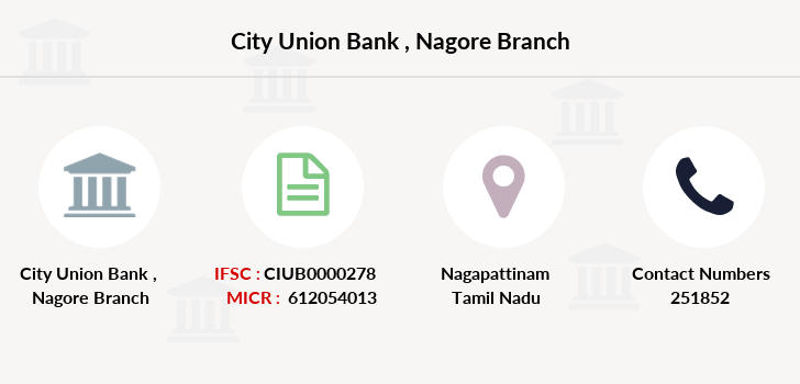 City-union-bank Nagore branch