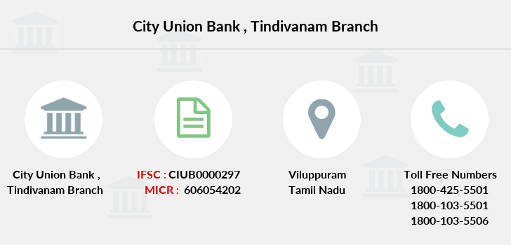 City-union-bank Tindivanam branch
