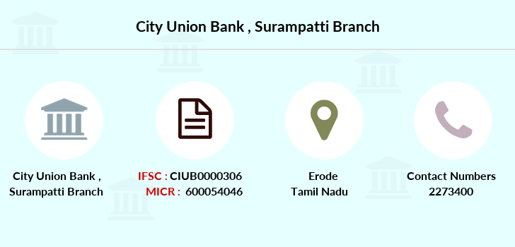 City-union-bank Surampatti branch