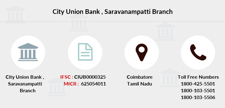 City-union-bank Saravanampatti branch
