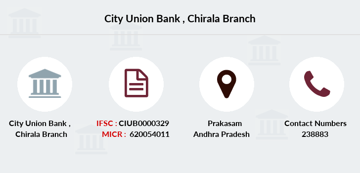 City-union-bank Chirala branch