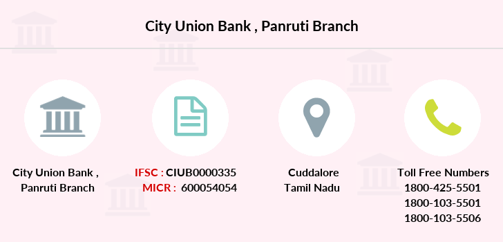 City-union-bank Panruti branch