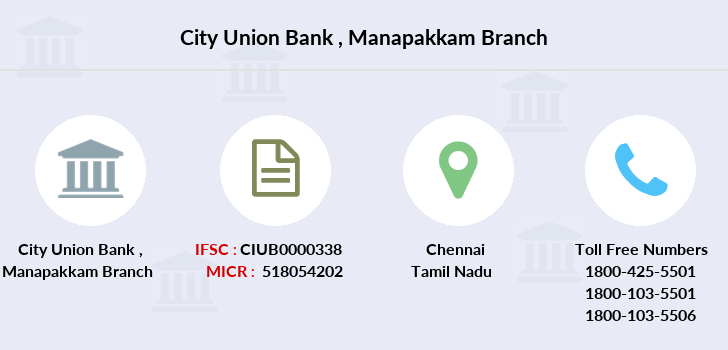 City-union-bank Manapakkam branch