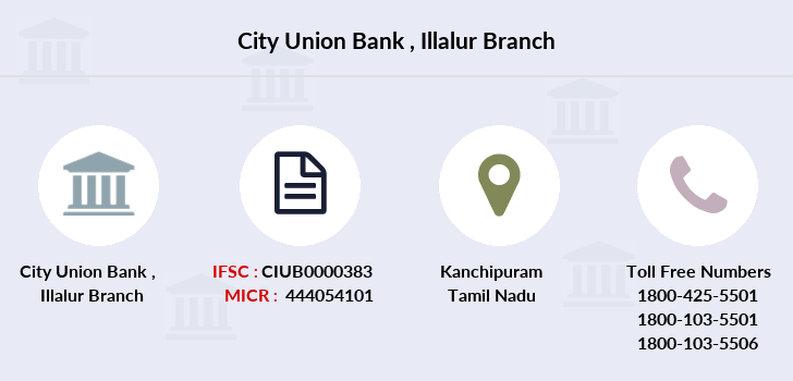City-union-bank Illalur branch
