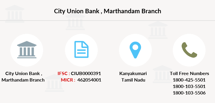 City-union-bank Marthandam branch