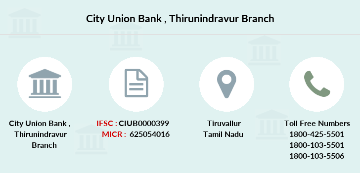 City-union-bank Thirunindravur branch
