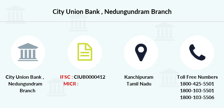 City-union-bank Nedungundram branch