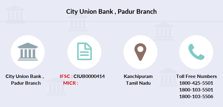 City-union-bank Padur branch