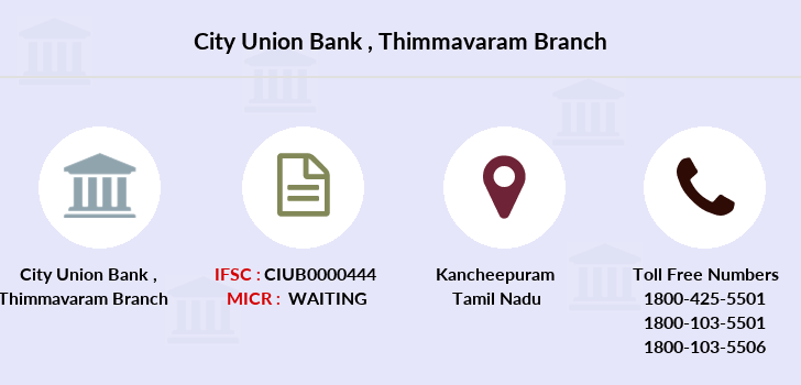 City-union-bank Thimmavaram branch