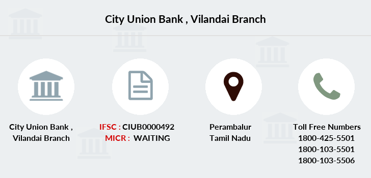 City-union-bank Vilandai branch