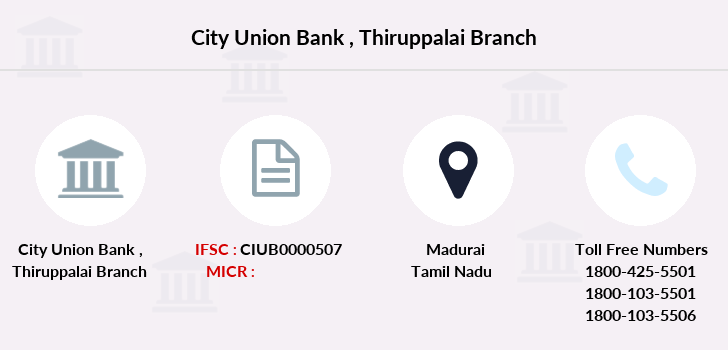 City-union-bank Thiruppalai branch