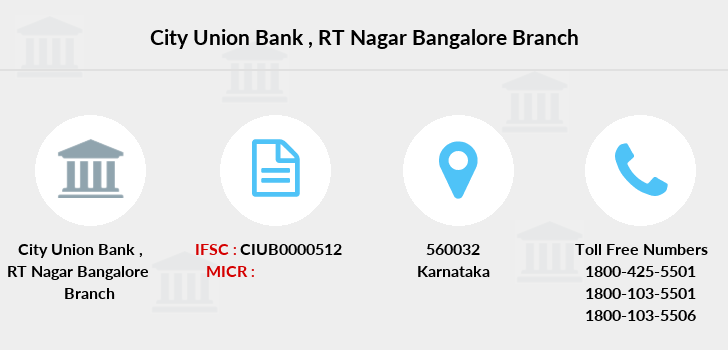 City-union-bank Rt-nagar-bangalore branch