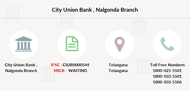 City-union-bank Nalgonda branch