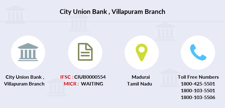 City-union-bank Villapuram branch