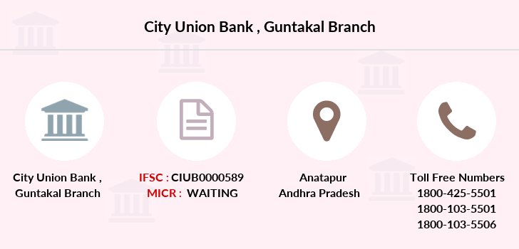 City-union-bank Guntakal branch