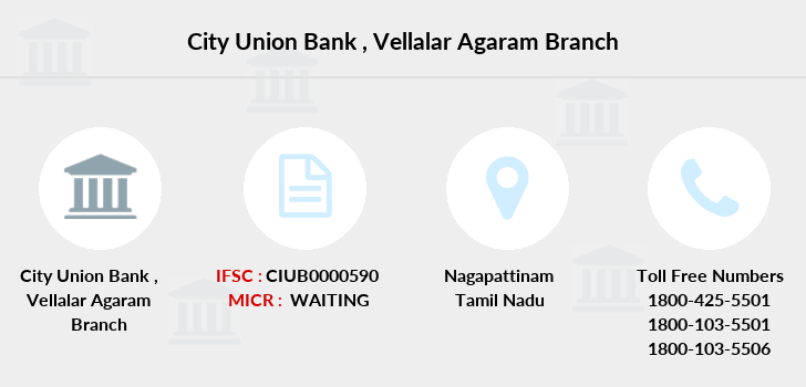 City-union-bank Vellalar-agaram branch