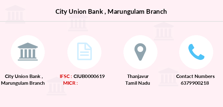 City-union-bank Marungulam branch