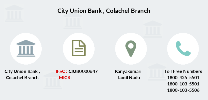 City-union-bank Colachel branch