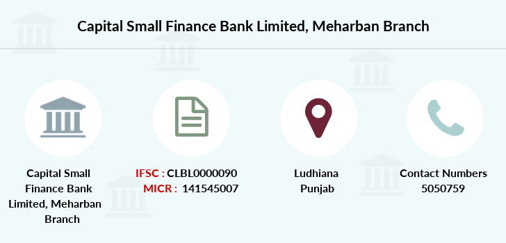 Capital-local-area-bank Meharban branch