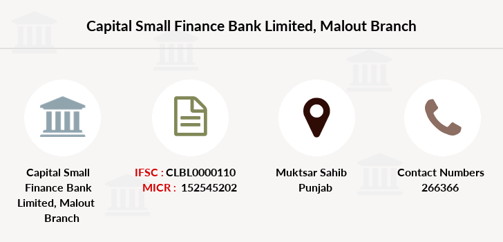 Capital-local-area-bank Malout branch