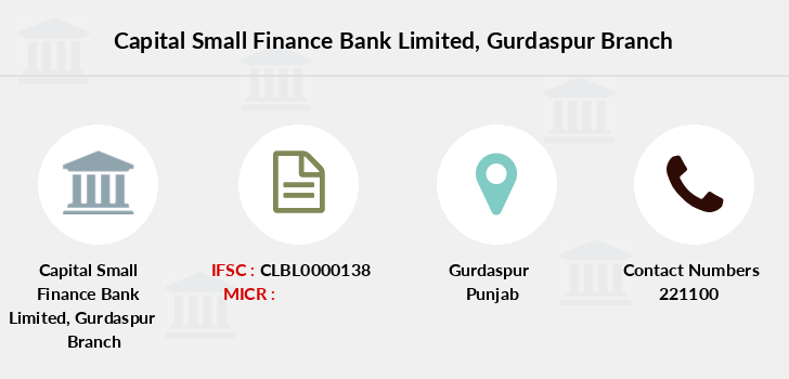 Capital-local-area-bank Gurdaspur branch