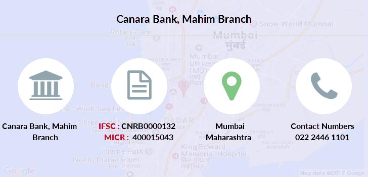 canara bank mumbai khar branch ifsc code
