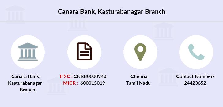 Canara Bank Kasturabanagar IFSC Code CNRB0000942