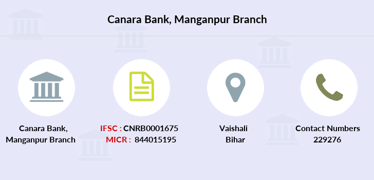 Canara-bank Manganpur branch