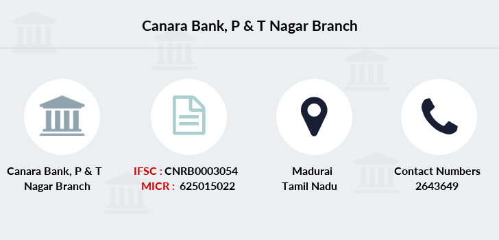 ifsc code canara bank madurai