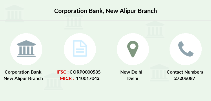 Corporation-bank New-alipur branch