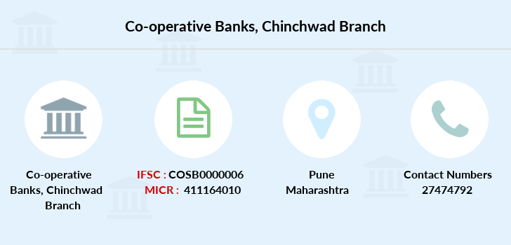 Co-operative-banks Chinchwad branch