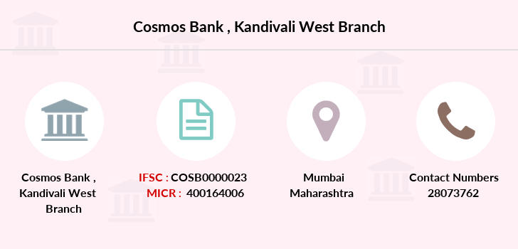 Cosmos-co-op-bank Kandivali-west branch