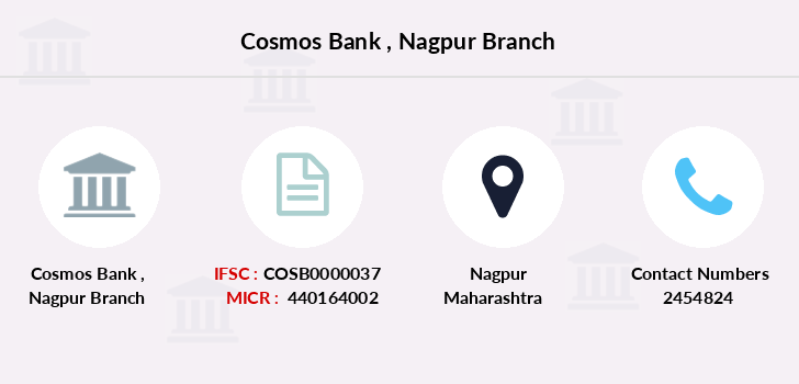 Cosmos-co-op-bank Nagpur branch