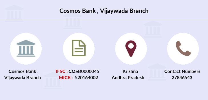 Cosmos-co-op-bank Vijaywada branch