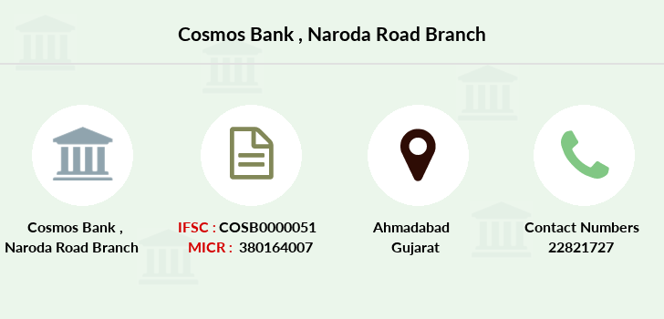 Cosmos-co-op-bank Naroda-road branch