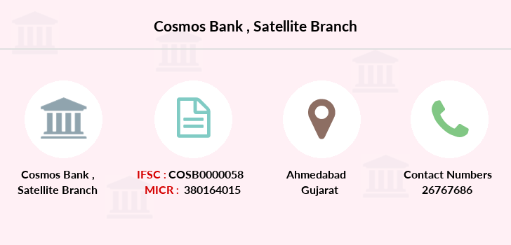 Cosmos-co-op-bank Satellite branch