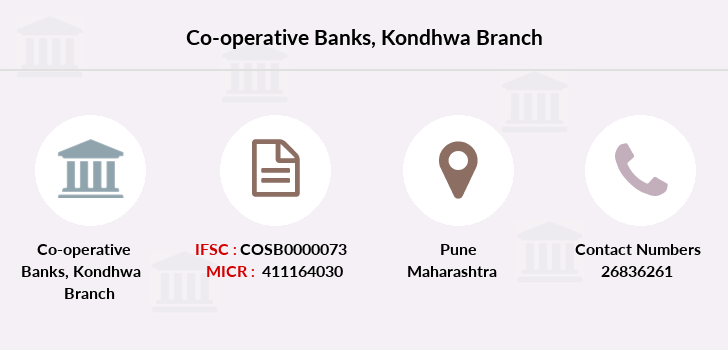 Co-operative-banks Kondhwa branch