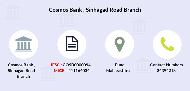 Cosmos-co-op-bank Sinhagad-road branch