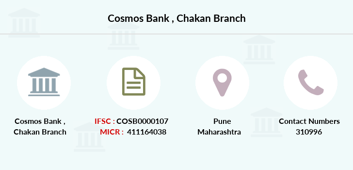 Cosmos-co-op-bank Chakan branch