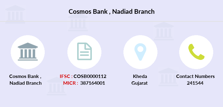 Cosmos-co-op-bank Nadiad branch