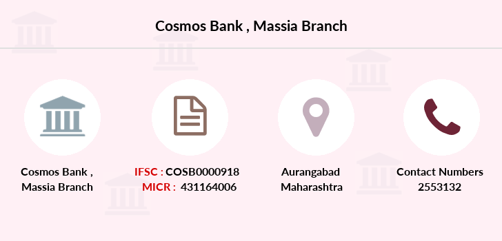 Cosmos-co-op-bank Massia branch