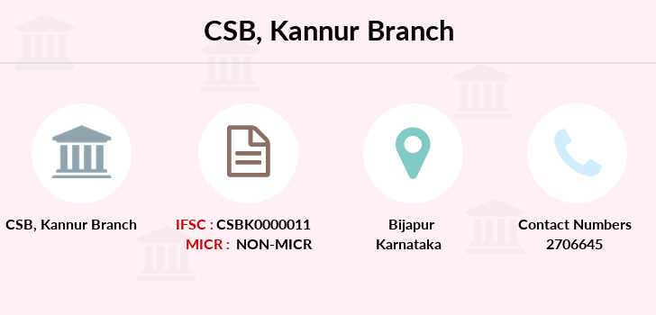 Catholic-syrian-bank Kannur branch
