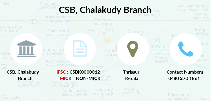 Catholic-syrian-bank Chalakudy branch
