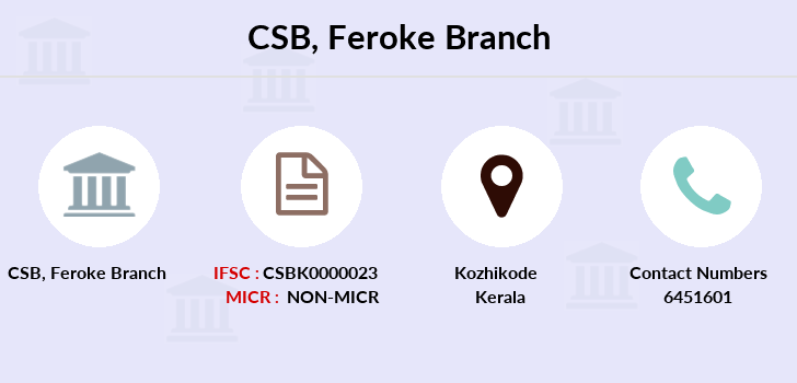 Catholic-syrian-bank Feroke branch