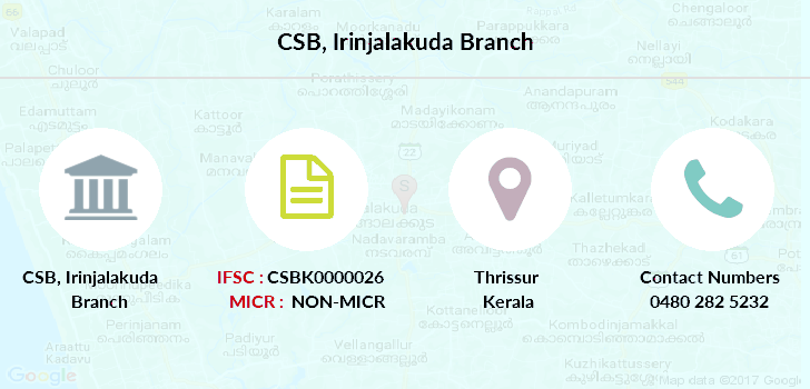 Catholic-syrian-bank Irinjalakuda branch