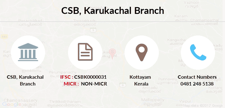 Catholic-syrian-bank Karukachal branch