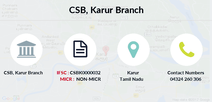 Catholic-syrian-bank Karur branch