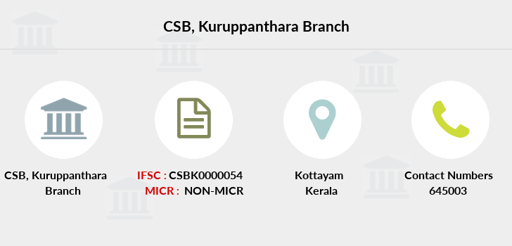 Catholic-syrian-bank Kuruppanthara branch